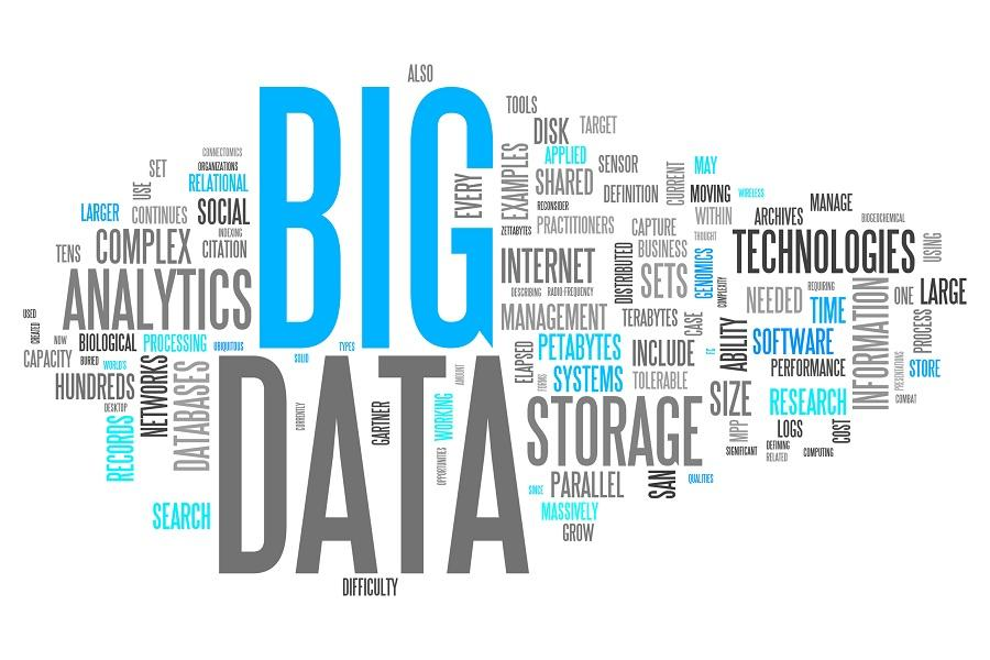 Big Data Integrands Real-time Message Oriented Middleware